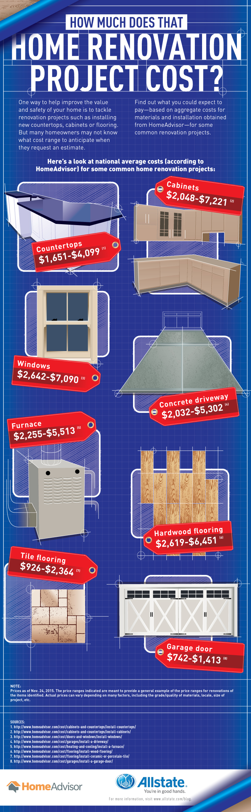 allstate_homeadvisor-11dec15v2